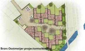 Nieuwbouw Hieronymuserf te Utrecht