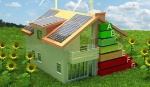 Transitie naar duurzame energie